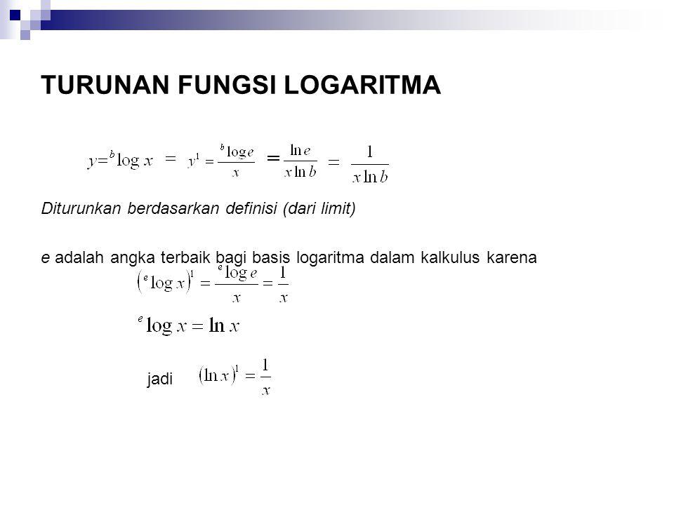 TURUNAN FUNGSI LOGARITMA Diturunkan berdasarkan definisi (dari limit) e adalah angka terbaik bagi basis logaritma dalam kalkulus karena jadi