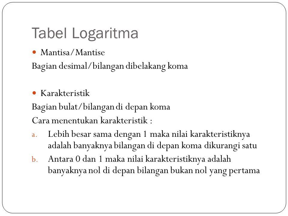 Contoh : Log 5,93 = 0,773 Indeks/karakteristik Mantise/mantisa