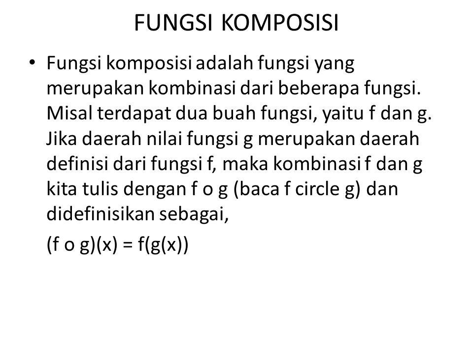 FUNGSI KOMPOSISI Fungsi komposisi adalah fungsi yang merupakan kombinasi dari beberapa fungsi. Misal terdapat dua buah fungsi, yaitu f dan g. Jika dae