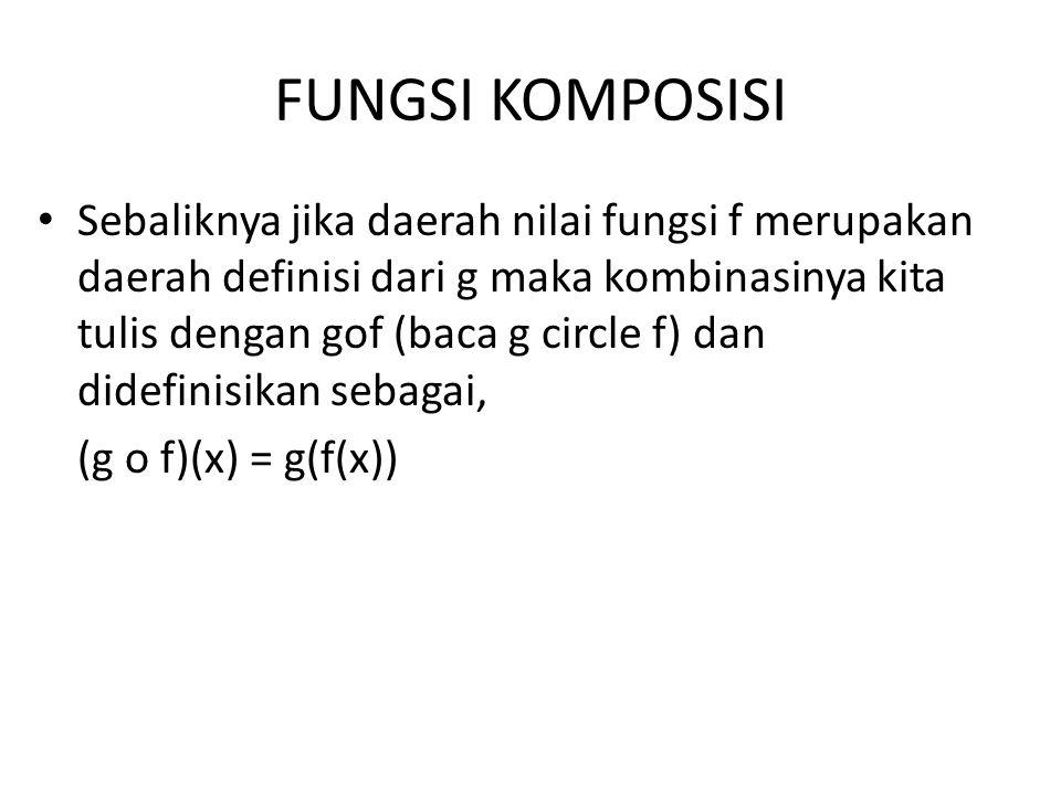 FUNGSI KOMPOSISI Sebaliknya jika daerah nilai fungsi f merupakan daerah definisi dari g maka kombinasinya kita tulis dengan gof (baca g circle f) dan