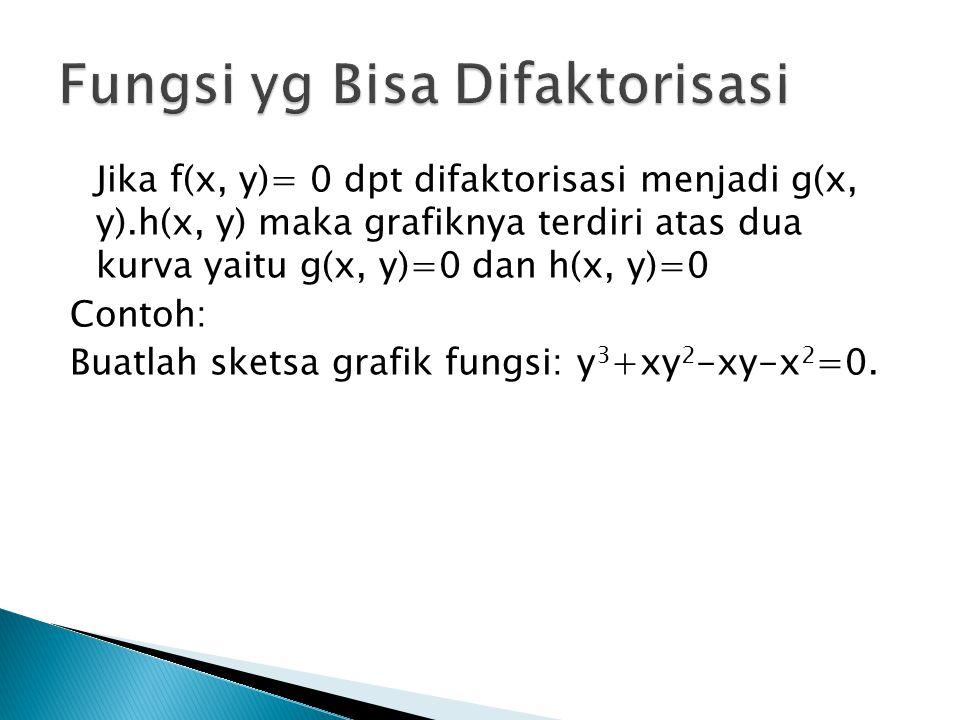  Bentuk umum: Y=b x, dg b>0, y>0 dan x  R Membuat grafik y=b x.