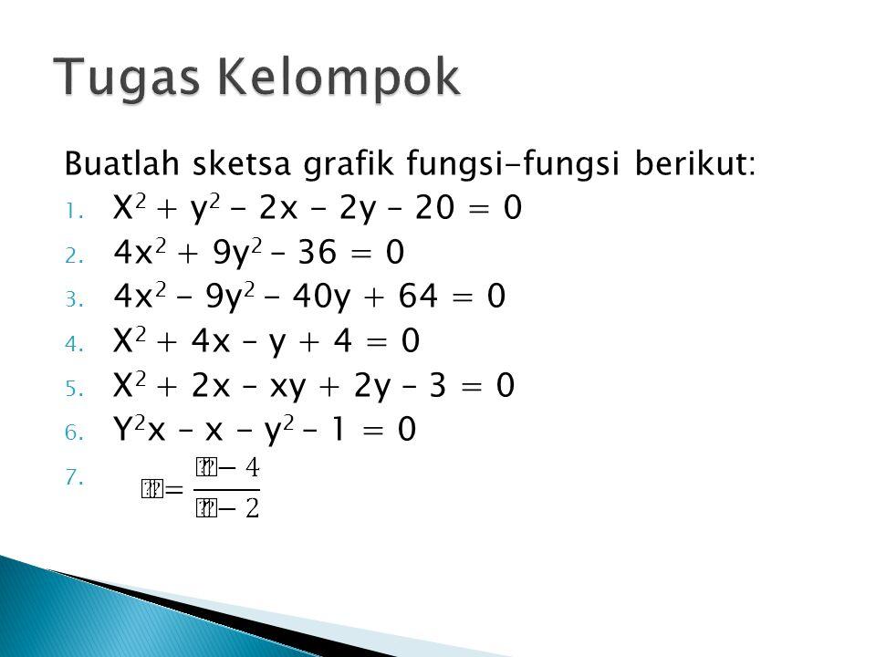 Buatlah sketsa grafik fungsi-fungsi berikut: 1. X 2 + y 2 - 2x - 2y – 20 = 0 2. 4x 2 + 9y 2 – 36 = 0 3. 4x 2 - 9y 2 - 40y + 64 = 0 4. X 2 + 4x – y + 4