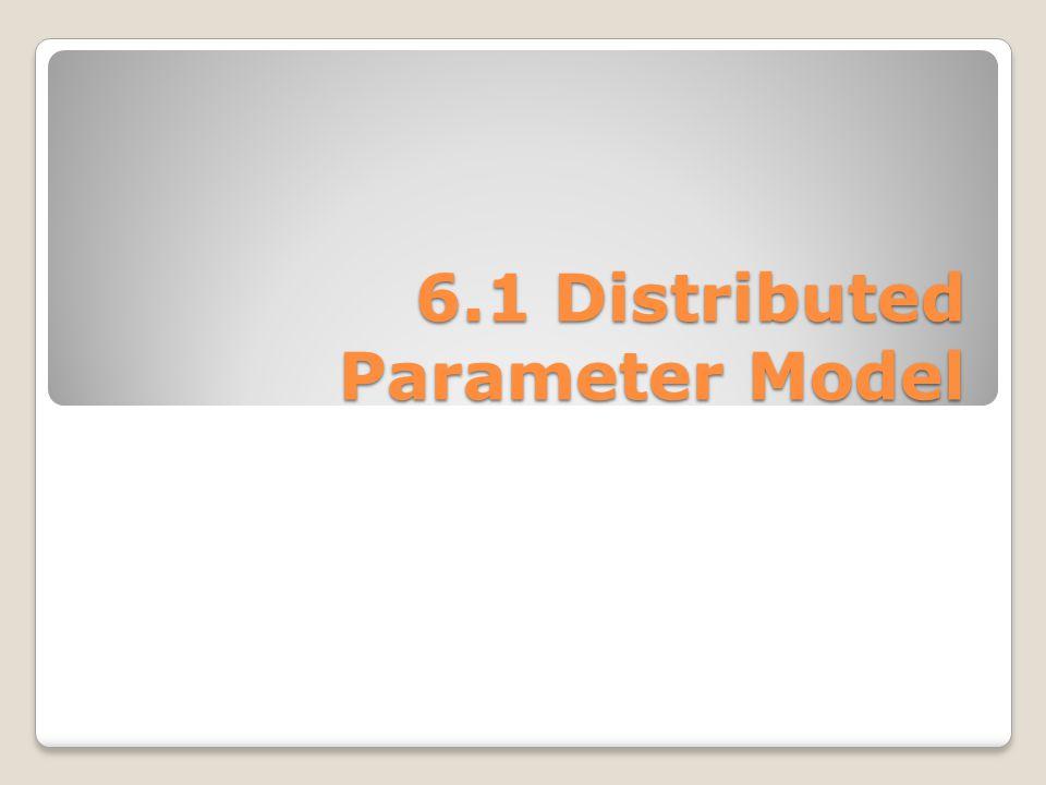 Dari persamaan tersebut, bisa dicari P avr + (z) dengan menitegralkan satu periode: Sehingga di dapat: