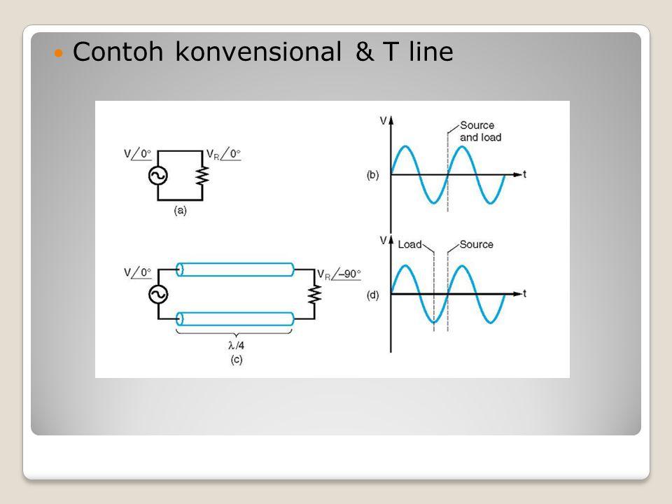 Kondisi yang sama dapat dicari dengan menggunakan hukum Kirchoff arus: Mebagi kedua sisi dengan Δz dan memberikan limit Δz mendekati nol, maka didapatkan: ….…(2) Persamaan (1) dan (2) adalah persamaan umum Transmission Line, atau sering dikenal dengan persamaan Telegraphist's.