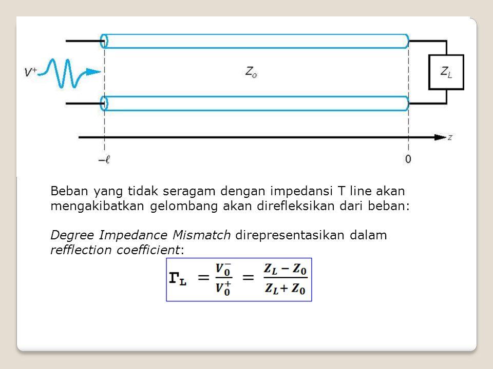 Beban yang tidak seragam dengan impedansi T line akan mengakibatkan gelombang akan direfleksikan dari beban: Degree Impedance Mismatch direpresentasik