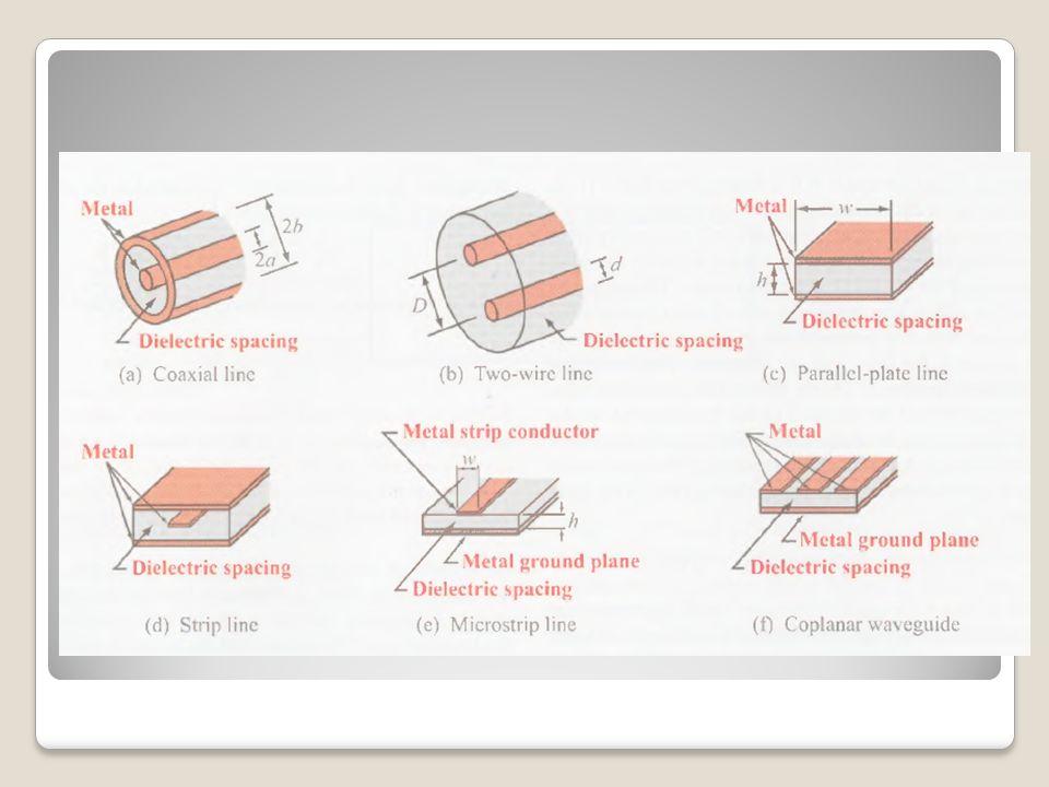 Lossless Line  Kabel transmisi biasa di buat dari konduktor baik seperti tembaga (R' cenderung kecil) dan dielektrik yang baik seperti polyethylene (G' cenderung kecil)  Bila R' << L' dan G' << C' kita dapat mengasumsikan transmission line lossless.