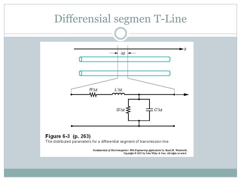 Bila tegangan adalah fungsi sinusodial terhadap waktu, maka: v(z,t) = V(z) cos (t+) Dimana, bila kita mengambil hanya bagian real dari bentuk eulernya : v(z,t) = Re [V s (z)e jt ] V s (z) = V(z)e j