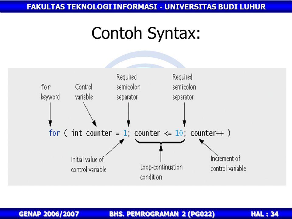 FAKULTAS TEKNOLOGI INFORMASI - UNIVERSITAS BUDI LUHUR HAL : 34 GENAP 2006/2007BHS. PEMROGRAMAN 2 (PG022) Contoh Syntax: