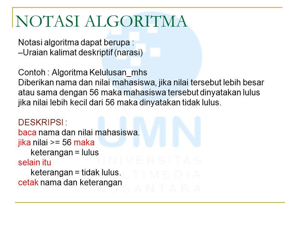 NOTASI ALGORITMA Notasi algoritma dapat berupa : –Uraian kalimat deskriptif (narasi) Contoh : Algoritma Kelulusan_mhs Diberikan nama dan nilai mahasis