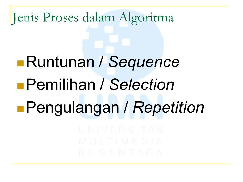 Jenis Proses dalam Algoritma Runtunan / Sequence Pemilihan / Selection Pengulangan / Repetition
