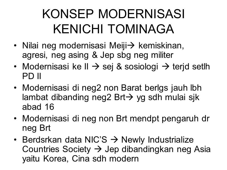 KONSEP MODERNISASI KENICHI TOMINAGA Nilai neg modernisasi Meiji  kemiskinan, agresi, neg asing & Jep sbg neg militer Modernisasi ke II  sej & sosiologi  terjd setlh PD II Modernisasi di neg2 non Barat berlgs jauh lbh lambat dibanding neg2 Brt  yg sdh mulai sjk abad 16 Modernisasi di neg non Brt mendpt pengaruh dr neg Brt Berdsrkan data NIC'S  Newly Industrialize Countries Society  Jep dibandingkan neg Asia yaitu Korea, Cina sdh modern