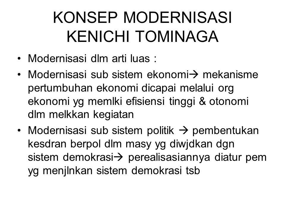 KONSEP MODERNISASI KENICHI TOMINAGA Modernisasi dlm arti luas : Modernisasi sub sistem ekonomi  mekanisme pertumbuhan ekonomi dicapai melalui org ekonomi yg memlki efisiensi tinggi & otonomi dlm melkkan kegiatan Modernisasi sub sistem politik  pembentukan kesdran berpol dlm masy yg diwjdkan dgn sistem demokrasi  perealisasiannya diatur pem yg menjlnkan sistem demokrasi tsb