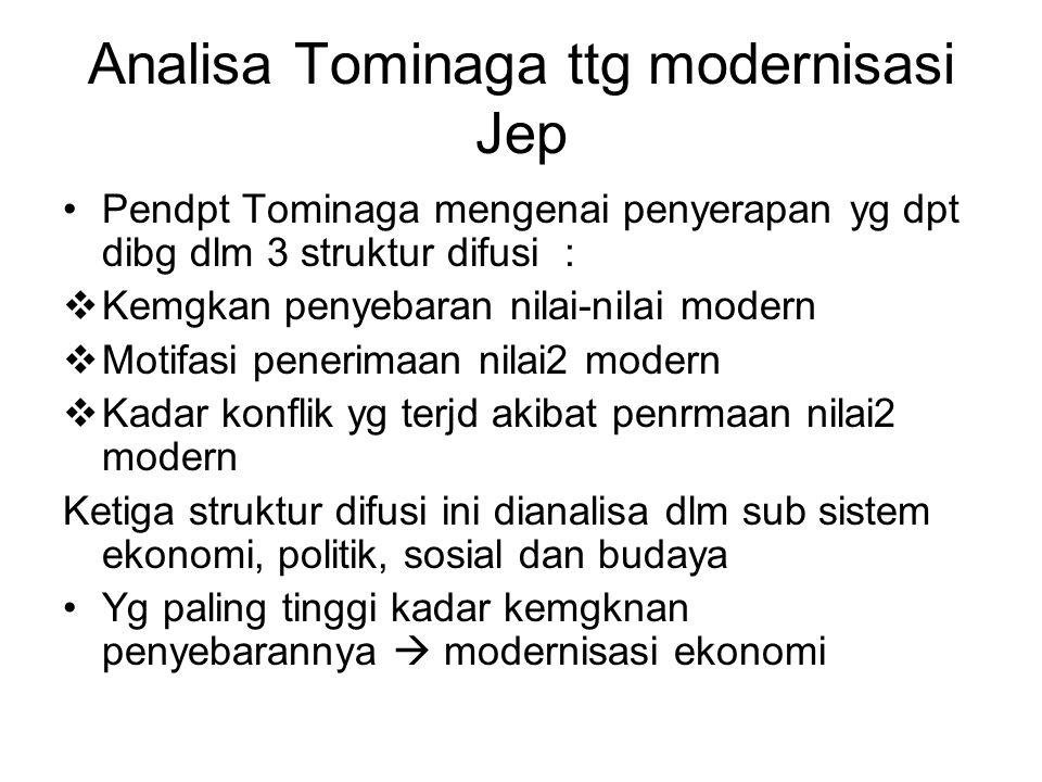 Analisa Tominaga ttg modernisasi Jep Pendpt Tominaga mengenai penyerapan yg dpt dibg dlm 3 struktur difusi :  Kemgkan penyebaran nilai-nilai modern  Motifasi penerimaan nilai2 modern  Kadar konflik yg terjd akibat penrmaan nilai2 modern Ketiga struktur difusi ini dianalisa dlm sub sistem ekonomi, politik, sosial dan budaya Yg paling tinggi kadar kemgknan penyebarannya  modernisasi ekonomi