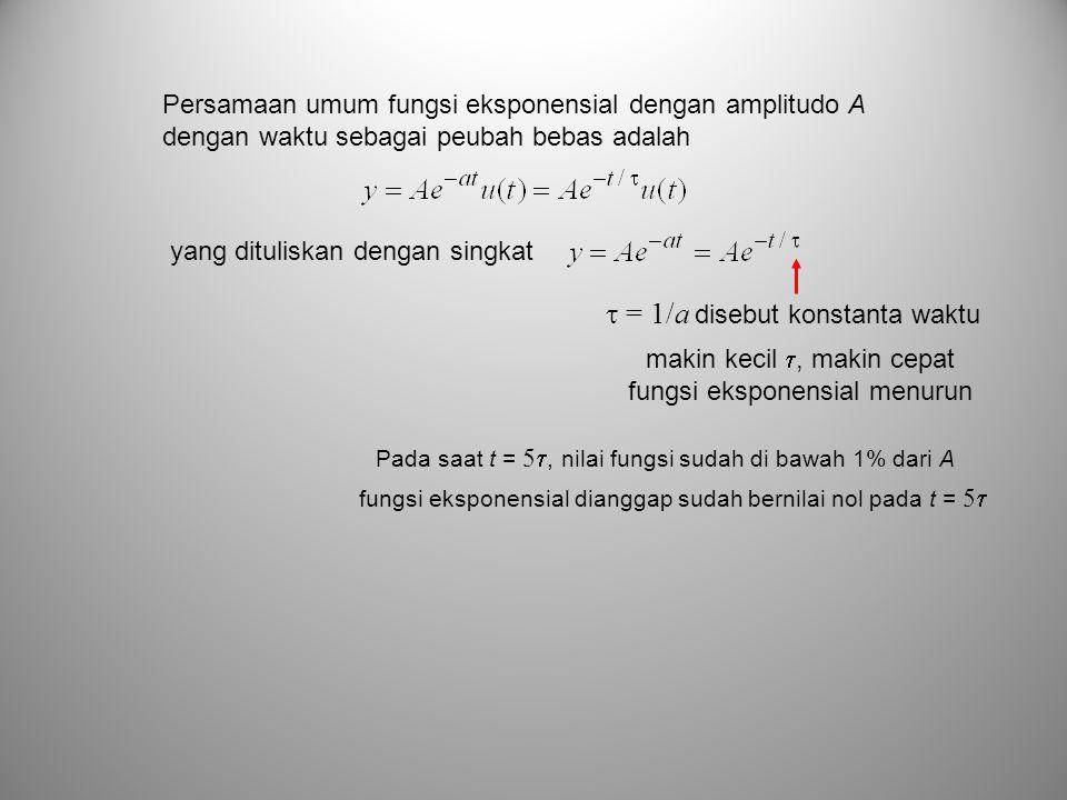 Persamaan umum fungsi eksponensial dengan amplitudo A dengan waktu sebagai peubah bebas adalah yang dituliskan dengan singkat  = 1/a disebut konstant