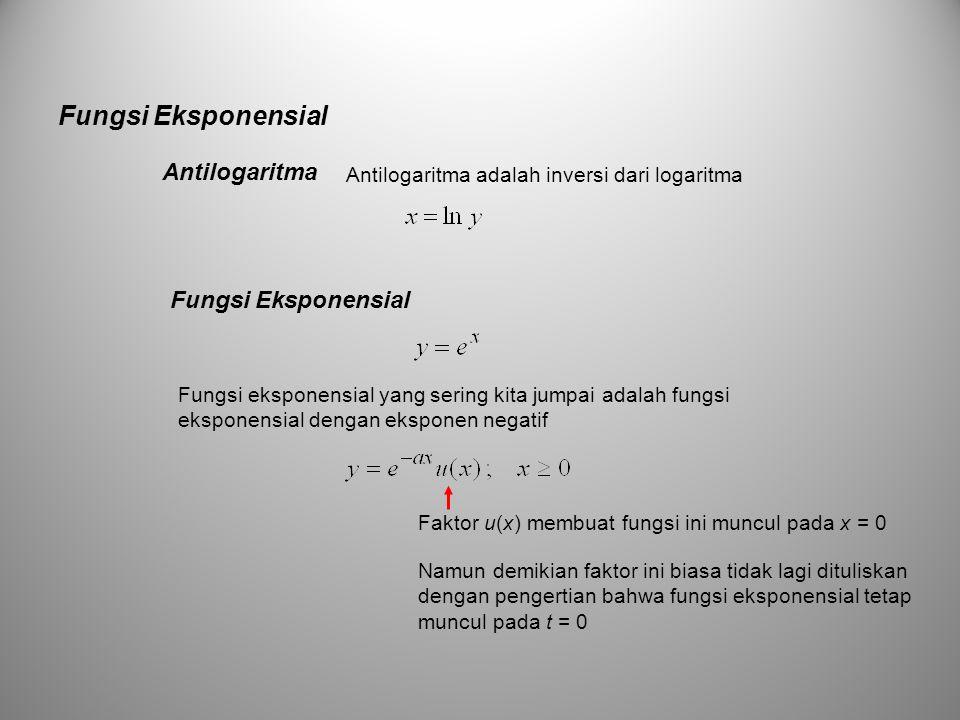 Fungsi Eksponensial Antilogaritma Antilogaritma adalah inversi dari logaritma Fungsi Eksponensial Fungsi eksponensial yang sering kita jumpai adalah f