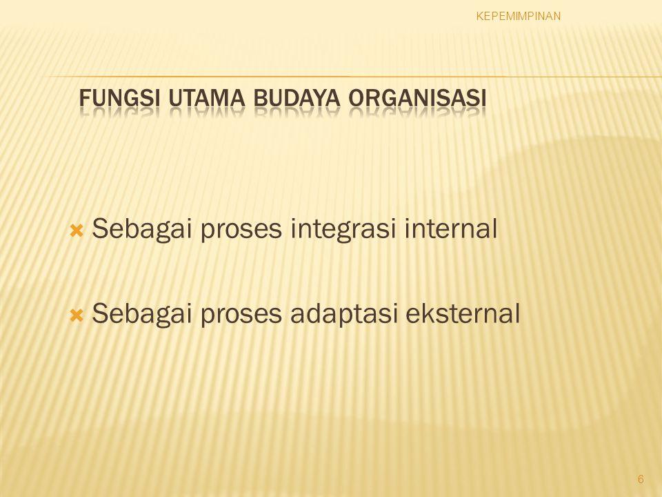  Sebagai proses integrasi internal  Sebagai proses adaptasi eksternal KEPEMIMPINAN 6