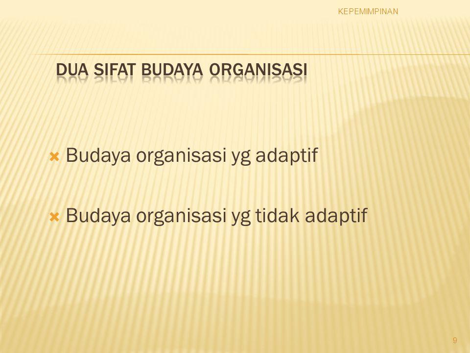  Budaya organisasi yg adaptif  Budaya organisasi yg tidak adaptif KEPEMIMPINAN 9