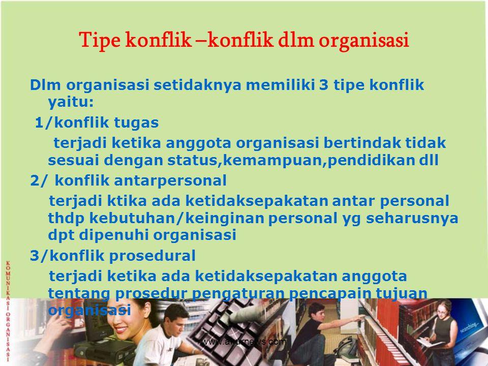 Tipe konflik –konflik dlm organisasi Dlm organisasi setidaknya memiliki 3 tipe konflik yaitu: 1/konflik tugas terjadi ketika anggota organisasi bertin