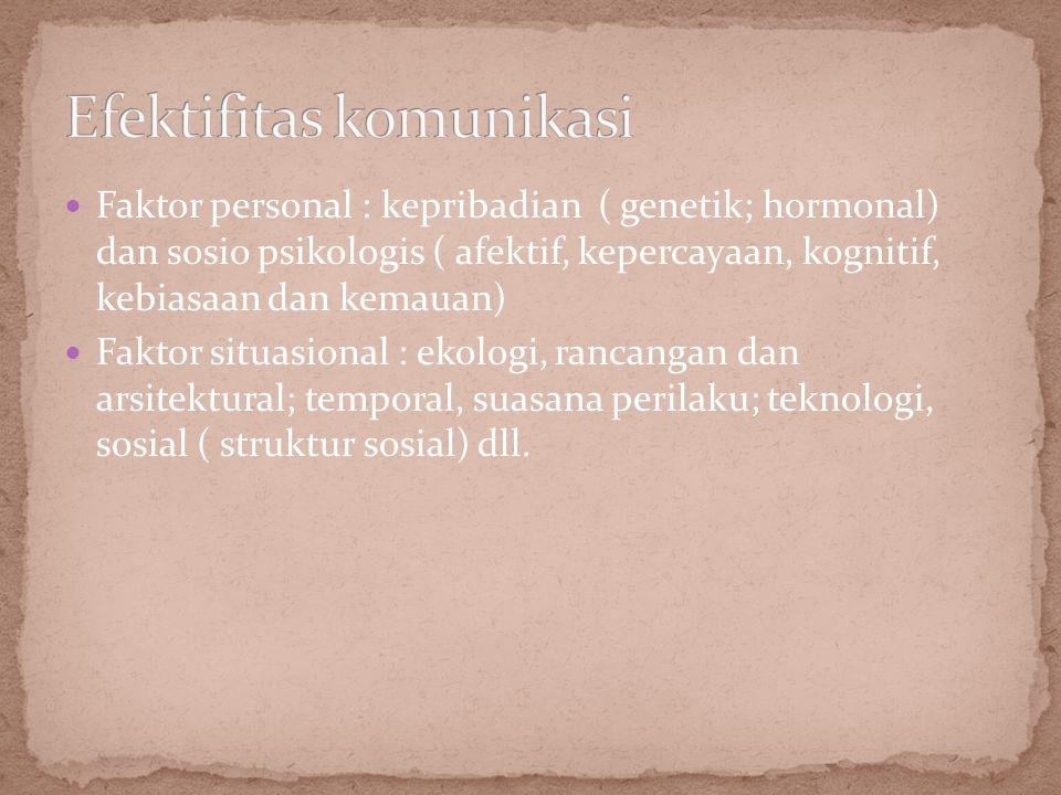 Faktor personal : kepribadian ( genetik; hormonal) dan sosio psikologis ( afektif, kepercayaan, kognitif, kebiasaan dan kemauan) Faktor situasional :