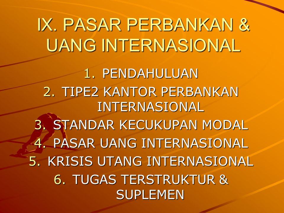 IX. PASAR PERBANKAN & UANG INTERNASIONAL 1.PENDAHULUAN 2.TIPE2 KANTOR PERBANKAN INTERNASIONAL 3.STANDAR KECUKUPAN MODAL 4.PASAR UANG INTERNASIONAL 5.K