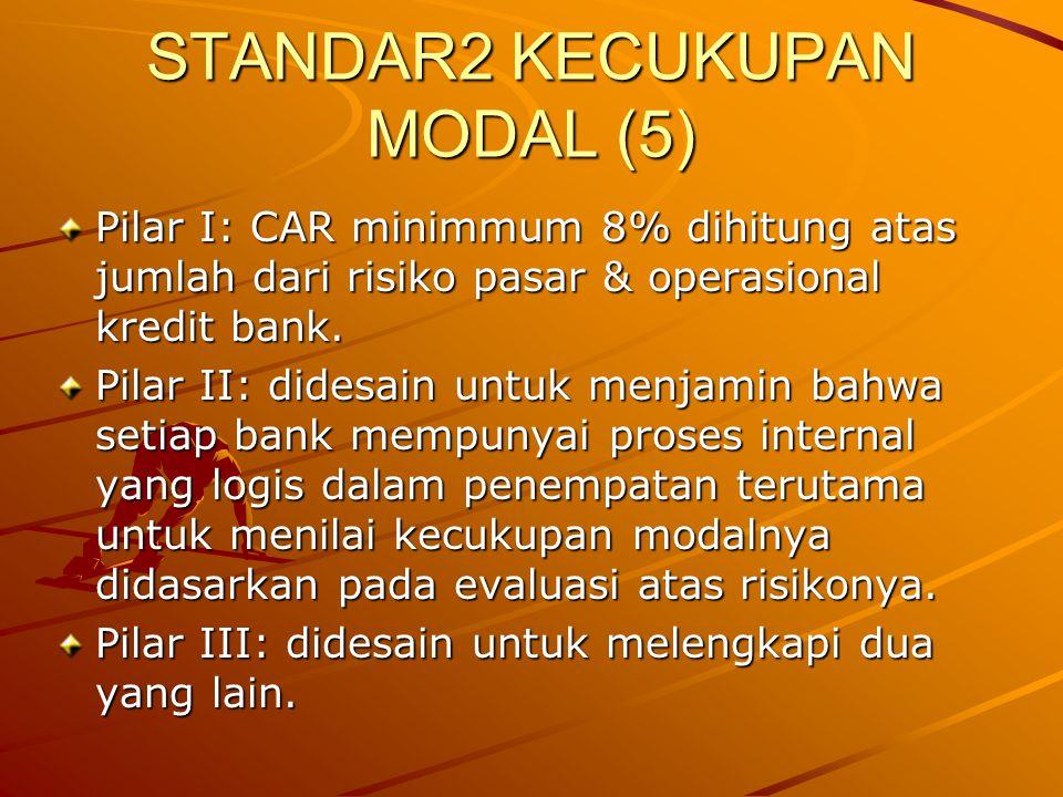 STANDAR2 KECUKUPAN MODAL (5) Pilar I: CAR minimmum 8% dihitung atas jumlah dari risiko pasar & operasional kredit bank. Pilar II: didesain untuk menja