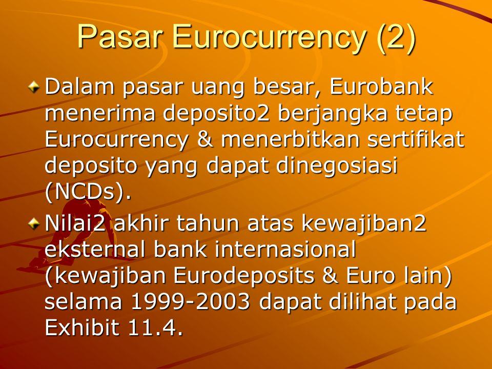 Pasar Eurocurrency (2) Dalam pasar uang besar, Eurobank menerima deposito2 berjangka tetap Eurocurrency & menerbitkan sertifikat deposito yang dapat d
