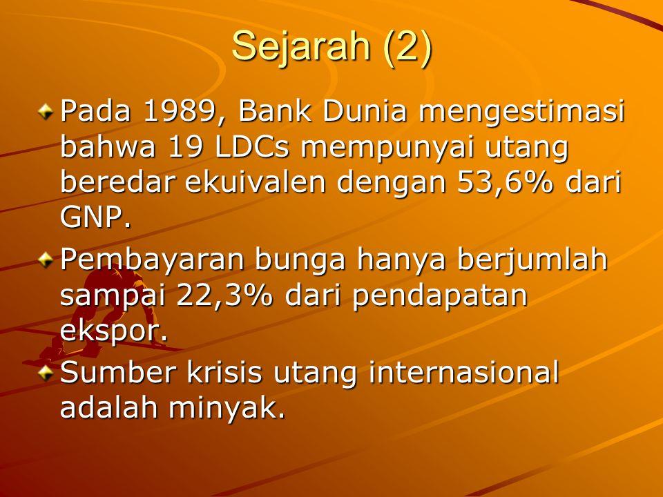 Sejarah (2) Pada 1989, Bank Dunia mengestimasi bahwa 19 LDCs mempunyai utang beredar ekuivalen dengan 53,6% dari GNP. Pembayaran bunga hanya berjumlah