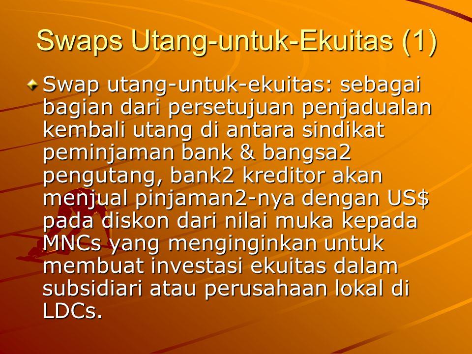Swaps Utang-untuk-Ekuitas (1) Swap utang-untuk-ekuitas: sebagai bagian dari persetujuan penjadualan kembali utang di antara sindikat peminjaman bank &