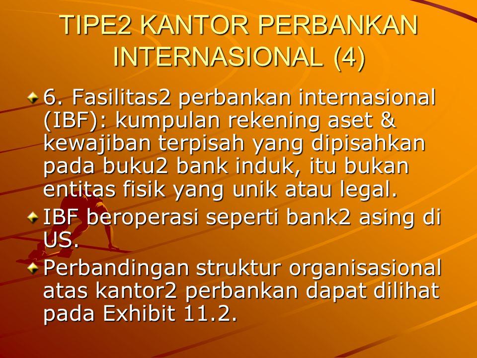 TIPE2 KANTOR PERBANKAN INTERNASIONAL (4) 6. Fasilitas2 perbankan internasional (IBF): kumpulan rekening aset & kewajiban terpisah yang dipisahkan pada