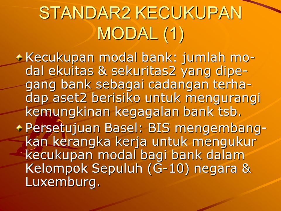 STANDAR2 KECUKUPAN MODAL (1) Kecukupan modal bank: jumlah mo- dal ekuitas & sekuritas2 yang dipe- gang bank sebagai cadangan terha- dap aset2 berisiko