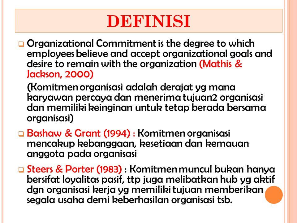 KORELASI KOMITMEN ORGANISASI DENGAN BEBERAPA VARIABEL KERJA VARIABLEMEAN CORRELATION Skill Variety0,14 Autonomy0,15 Job Scope0,38 Role Ambiguity-0,24 Role Conflict-0,27 Job Satisfaction (Global)0, 49 Job Performence (supervisor ratings)0,13 Absence0,12 Turnover-0,25 Age0,20 Gender-0,09