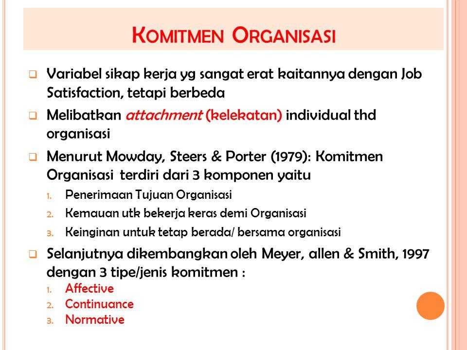 TIPE/BENTUK KOMITMEN ORGANISASI 1.