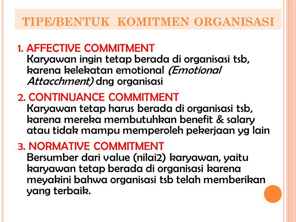 TIPE/BENTUK KOMITMEN ORGANISASI 1. AFFECTIVE COMMITMENT Karyawan ingin tetap berada di organisasi tsb, karena kelekatan emotional (Emotional Attacchme
