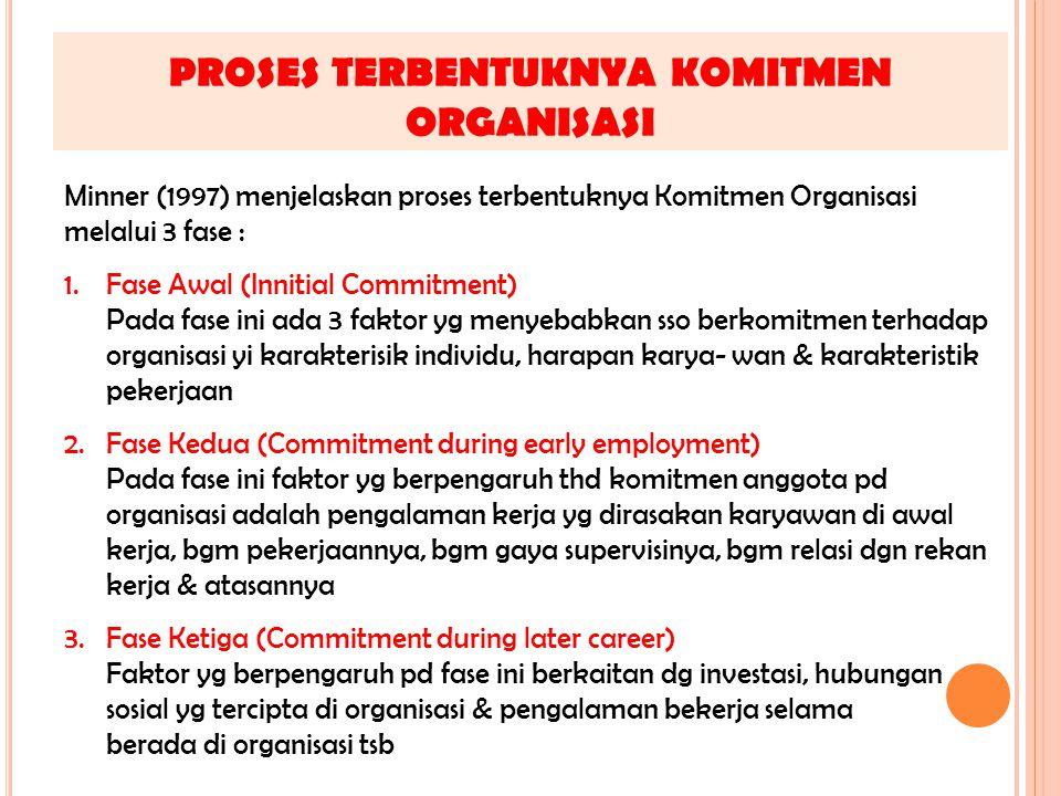 PROSES TERBENTUKNYA KOMITMEN ORGANISASI Minner (1997) menjelaskan proses terbentuknya Komitmen Organisasi melalui 3 fase : 1.Fase Awal (Innitial Commi