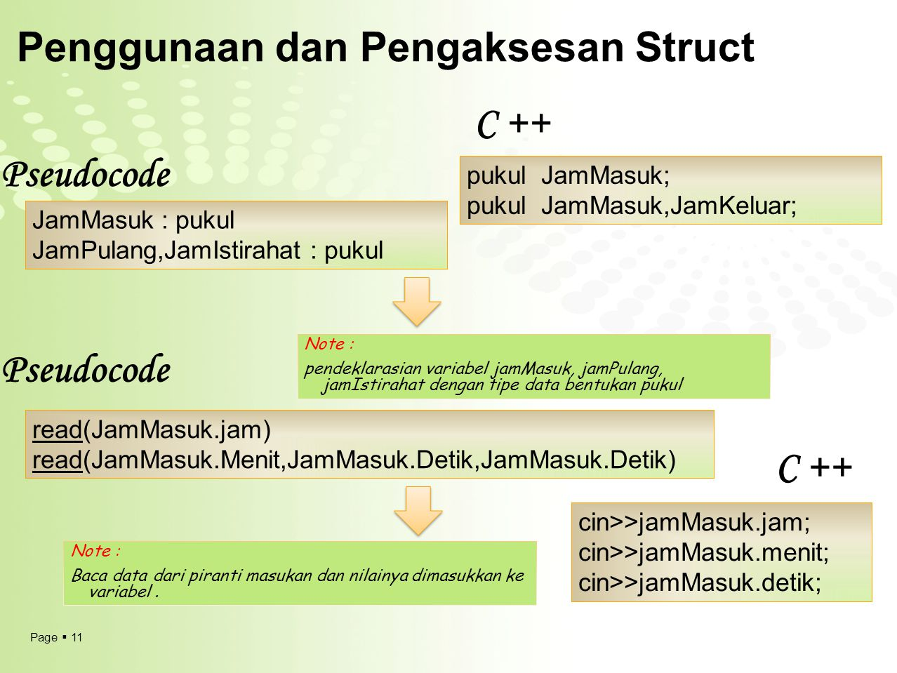 Page  11 Penggunaan dan Pengaksesan Struct JamMasuk : pukul JamPulang,JamIstirahat : pukul Pseudocode Note : pendeklarasian variabel jamMasuk, jamPul