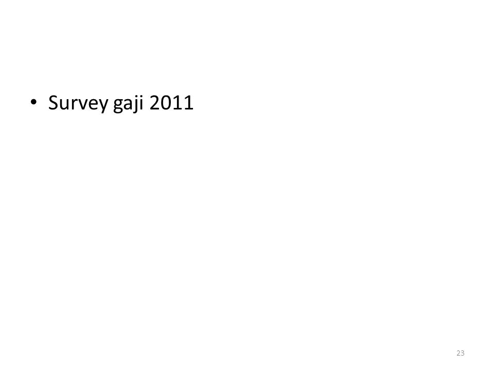 23 Survey gaji 2011