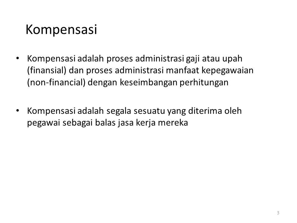 3 Kompensasi Kompensasi adalah proses administrasi gaji atau upah (finansial) dan proses administrasi manfaat kepegawaian (non-financial) dengan kesei