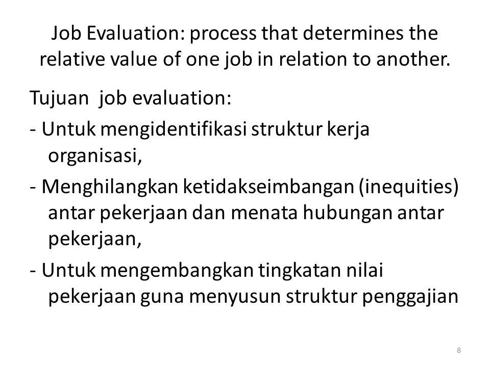 9 Job Evaluation Method 1/3 Ranking Method: pe rangking memperhatikan deskripsi tiap pekerjaan yang dievaluasi dan menyusun jabatan2 menurut tingkat pentingnya pada perusahaan Classification Method : tingkat pekerjaan didefinisikan untuk menggambarkan suatu kelompok pekerjaan