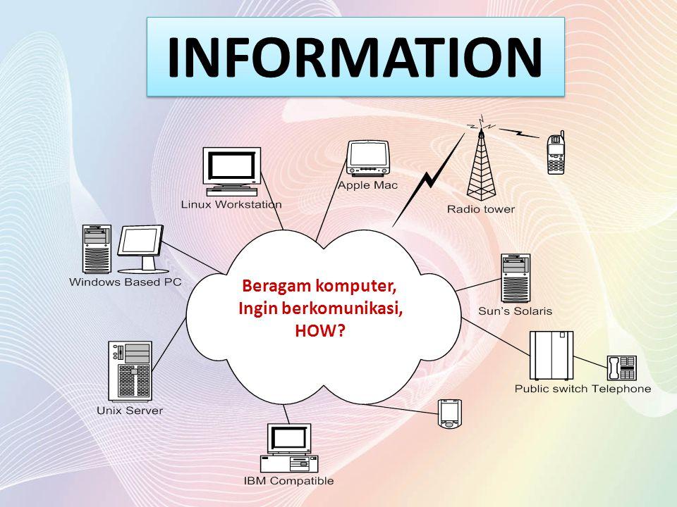 Beragam komputer, Ingin berkomunikasi, HOW? INFORMATION
