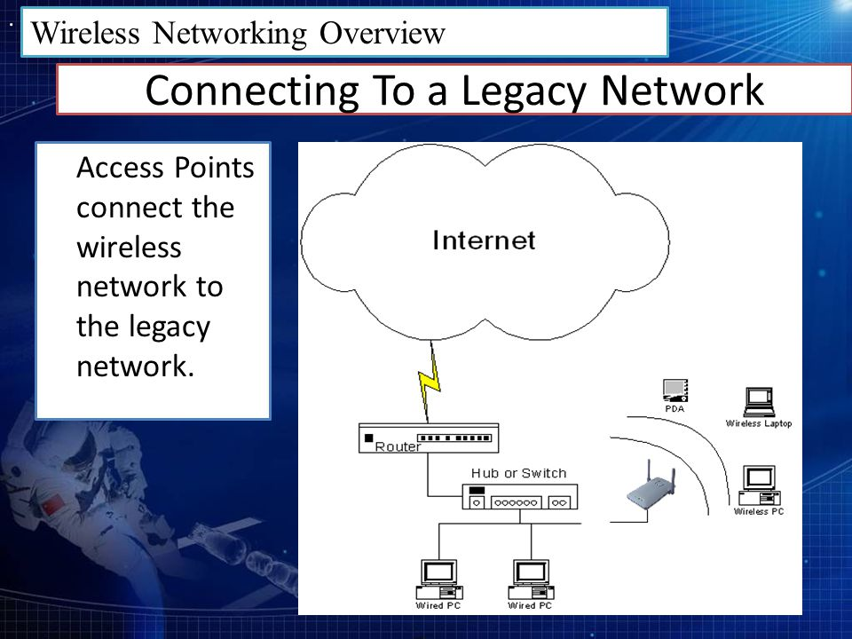 Connecting To a Legacy Network Access Points connect the wireless network to the legacy network. Wireless Networking Overview
