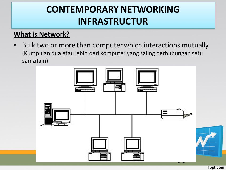 CONTEMPORARY NETWORKING INFRASTRUCTUR What is Network.