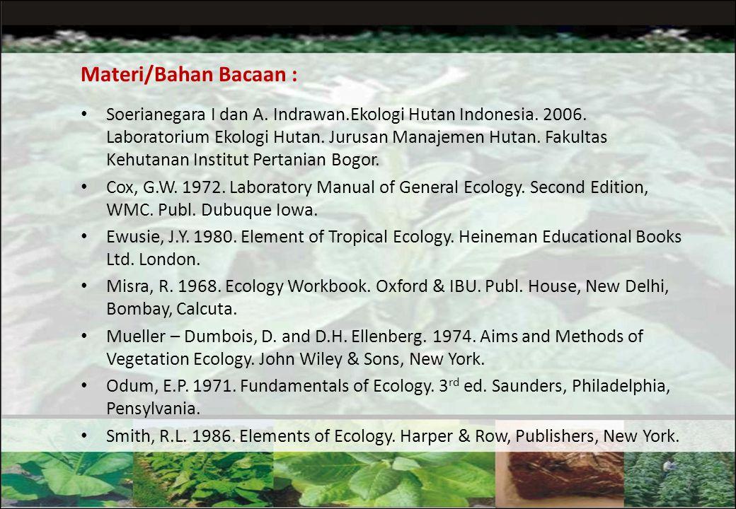 6 Minggu Ke-Materi Kuliah IPendahuluan IIKonsep Ekosistem (Pengertian, Struktur, Fungsi, dan Subenertika) III Konsep Ekosistem (Diversitas, Siklus Mat
