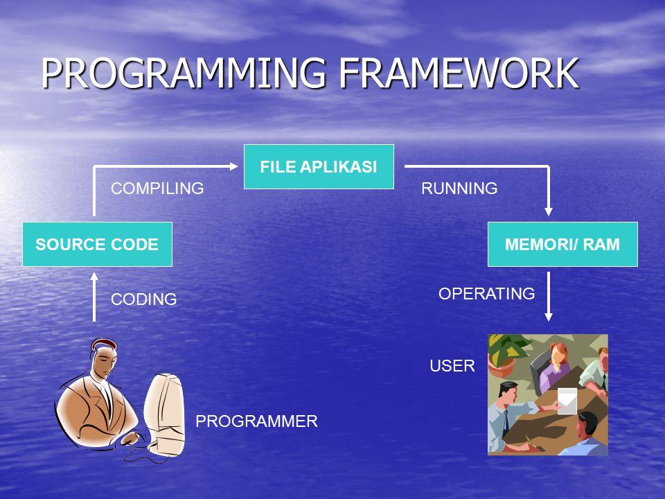 PROGRAMMING FRAMEWORK SOURCE CODE FILE APLIKASI MEMORI/ RAM CODING COMPILINGRUNNING OPERATING PROGRAMMER USER