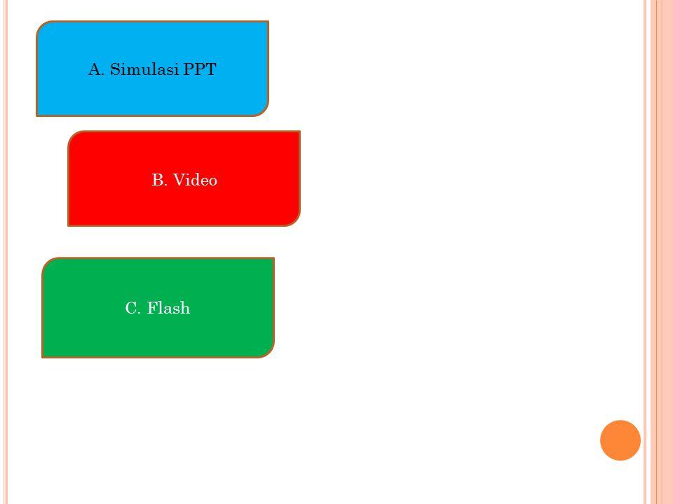 A. Simulasi PPT B. Video C. Flash