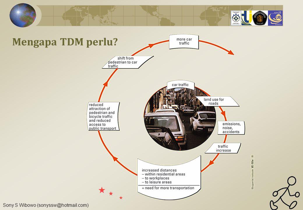 Sony S Wibowo (sonyssw@hotmail.com) Mengapa TDM perlu?