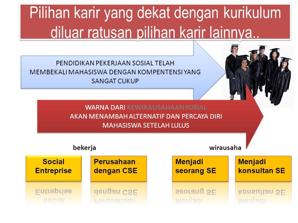 Pilihan karir yang dekat dengan kurikulum diluar ratusan pilihan karir lainnya.. PENDIDIKAN PEKERJAAN SOSIAL TELAH MEMBEKALI MAHASISWA DENGAN KOMPENTE