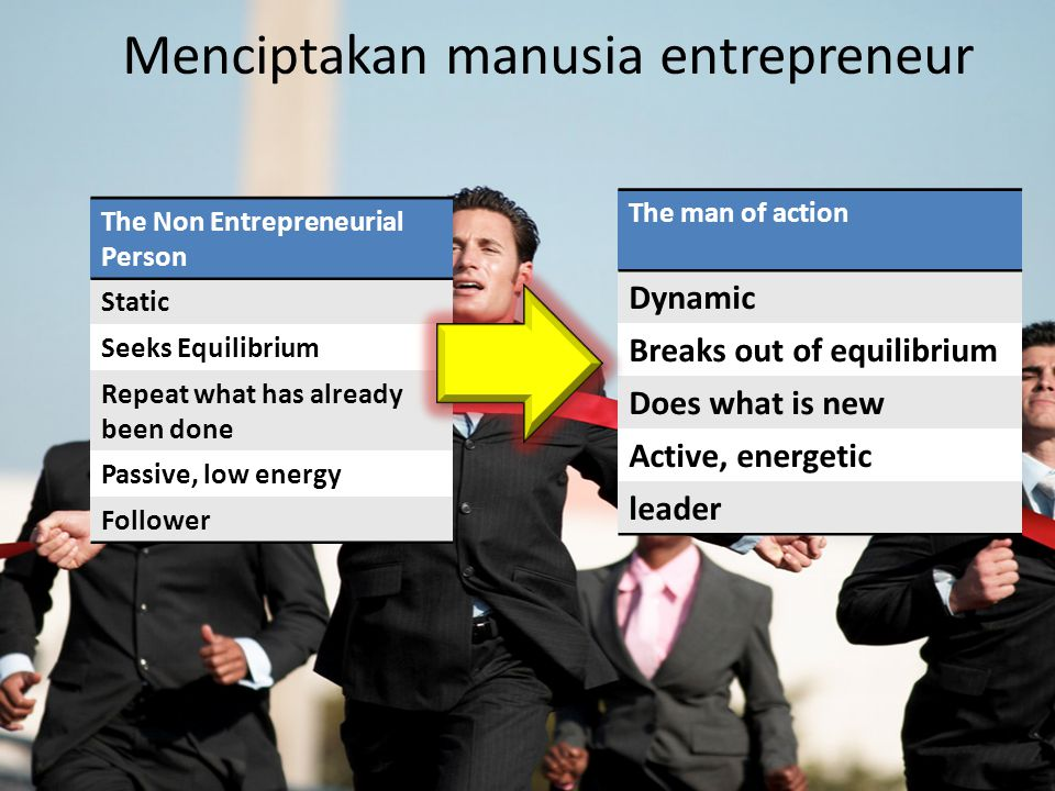 Menciptakan manusia entrepreneur The Non Entrepreneurial Person Static Seeks Equilibrium Repeat what has already been done Passive, low energy Follower The man of action Dynamic Breaks out of equilibrium Does what is new Active, energetic leader
