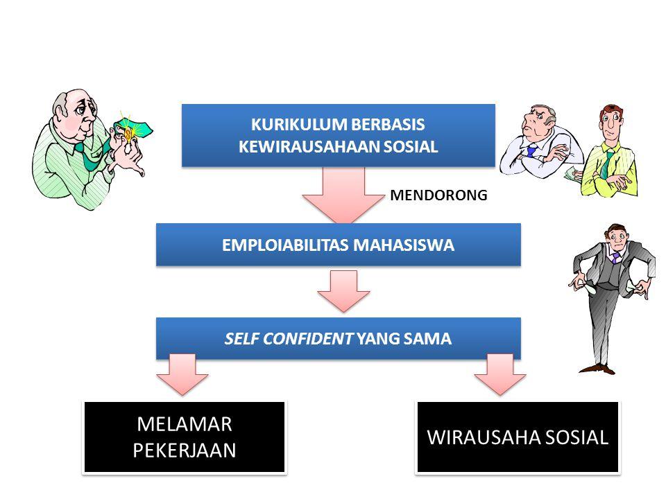 KURIKULUM BERBASIS KEWIRAUSAHAAN SOSIAL EMPLOIABILITAS MAHASISWA MENDORONG SELF CONFIDENT YANG SAMA MELAMAR PEKERJAAN MELAMAR PEKERJAAN WIRAUSAHA SOSI