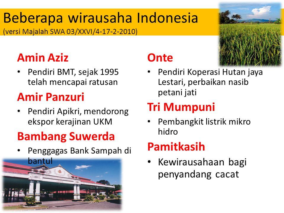 Beberapa wirausaha Indonesia (versi Majalah SWA 03/XXVI/4-17-2-2010) Amin Aziz Pendiri BMT, sejak 1995 telah mencapai ratusan Amir Panzuri Pendiri Api