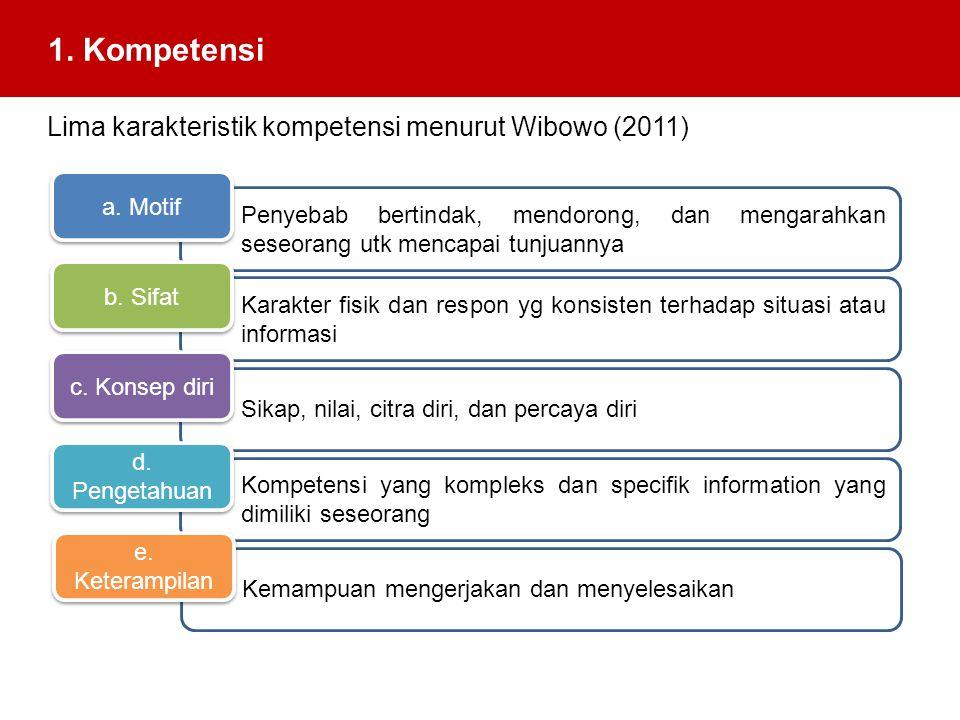 Penyebab bertindak, mendorong, dan mengarahkan seseorang utk mencapai tunjuannya 1. Kompetensi Lima karakteristik kompetensi menurut Wibowo (2011) a.